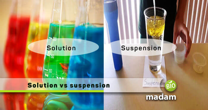 Solution and suspension